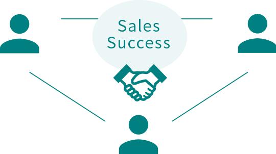 Sales Successを中心にした仲間の図